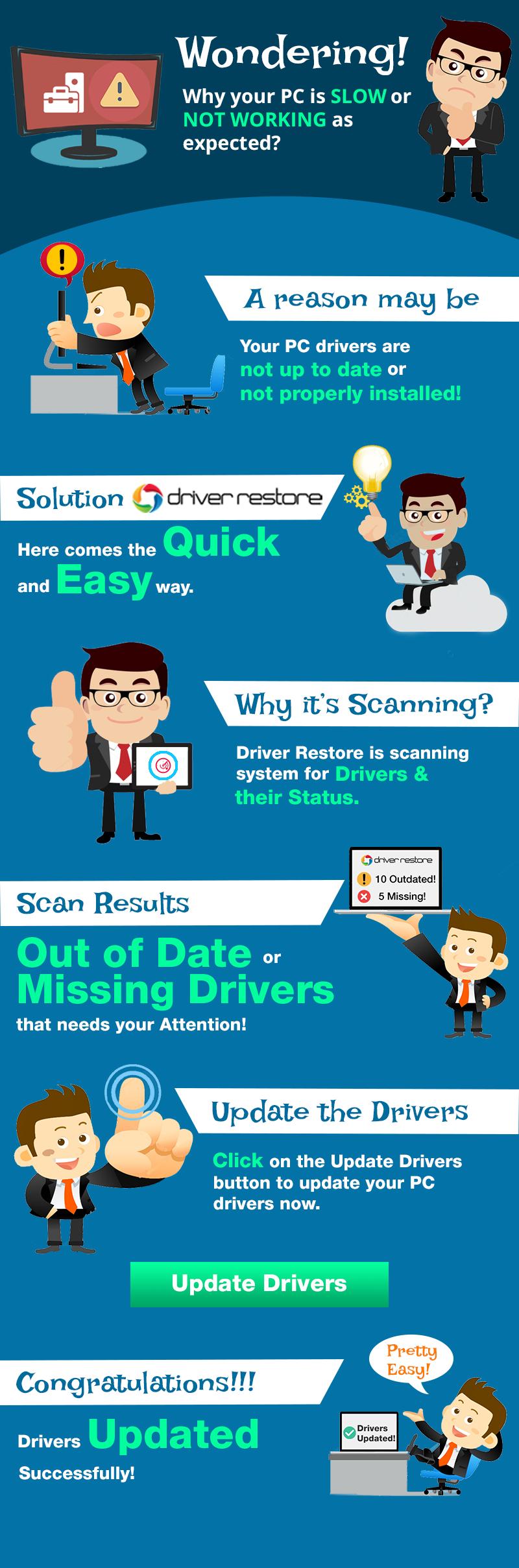 driver restore infographic